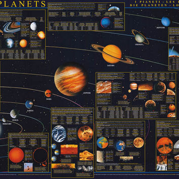 The Planets Solar System Education Poster 26x37