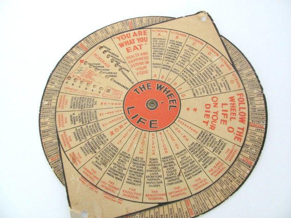 Vintage Calorie Guide 1940 S Wheel Of From Thirsty Owl