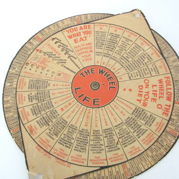 Vintage Calorie Guide, 1940's Wheel of Life Nutritional Chart, Calorie Counter, Food Chart, Food Combining