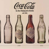 Coca-Cola Coke Bottle Evolution Poster 24x36