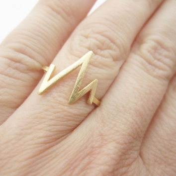 Gold Heartbeat Ring