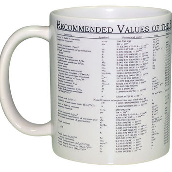 Physics Chart Wraparound Coffee or Tea Mug