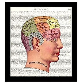 Psychology Dictionary Art Print 8 x 10 The Brain 19th Century Illustration