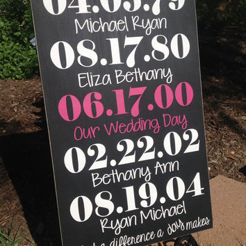 Personalized Anniversary Gift - Important Date Sign, Wedding Gift , Engagement photo prop, save the date, Special Dates