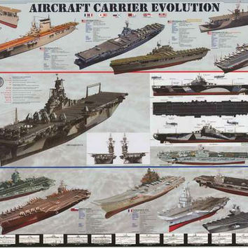 Aircraft Carrier Evolution Military Poster 24x36