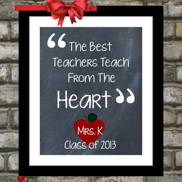 Personalized Gits for Teacher Appreciation: Unique Teacher Gifts Classroom End Of The Year Kindergarten gift Print Art Picture Printable