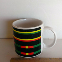 Vintage Mug Taylor And Ng Chromazone 1985 Very Wear 3.5 Inches tall X 3 1/4 Inches Wide