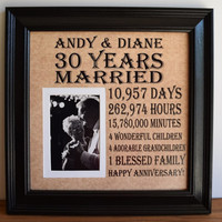 Anniversary Gifts for Men, Personalized Anniversary Frame, Wedding Anniversary Gift 10th Anniversary Gift, 5th Anniversary Gift, Parents