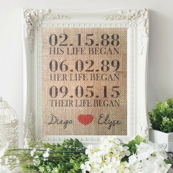 Personalized Wedding Gift, Wedding Sign, Marriage Sign, Wedding Frame, Marriage frame, Bride Groom Gift, Mr and Mrs Wedding Sign, Burlap