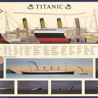 The Titanic Infographic Poster 27x39