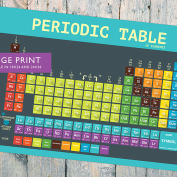 Periodic Table Science Geek Art Print Minimalist Physics Illustration Poster - Large Giclee on Cotton Canvas and Satin Photo Paper