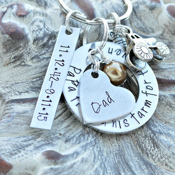 "Farm Memorial - loss of dad papa farmer cow charm tractor charm chicken charm jewelry | Papa Traded His Farm For Heaven ""™86488360 tractor"