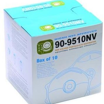 N95 Valved Particulate Respirator (12 ct.) - CASE OF 12
