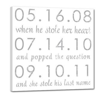 Important Dates Art Print - Personalized Gift Special dates- anniversary gift- engagement gift- gift for husband/ wife- love story 14X14
