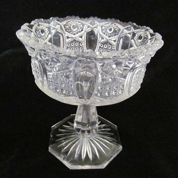 Crystal Clear Pattern Glass Compote