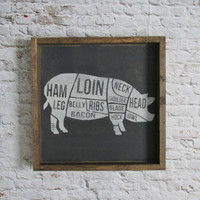 Pig Butcher Diagram Sign