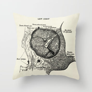 Vintage Anatomy The Left Orbit Bone Throw Pillow by oonaleevintageillustrations