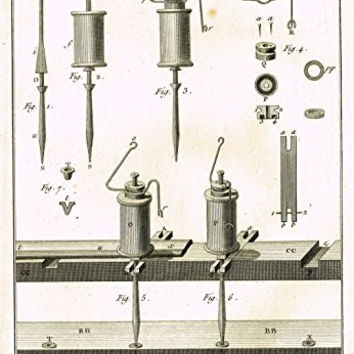 Diderot  - SILK MANUFACTURE, DEVELOPMENT OF THE SPINDLES - Copper Engraving - 1751-72