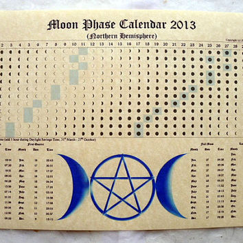 Moon Phase LUNAR CALENDAR 2013 / 2014 Parchment Poster wicca pagan spell astrology
