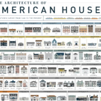 The Architecture Of American Houses From Pop Chart Lab Etc