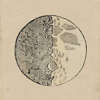 Astronomy Print Drawing of the Moon by Galileo Galilei  Recovered Vintage Image to Frame