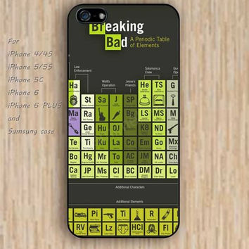 iPhone 5s 6 case colorful Breaking Bad phone case iphone case,ipod case,samsung galaxy case available plastic rubber case waterproof B405