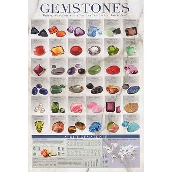 Gemstones Geology Education Poster 24x36