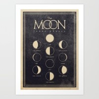 Lunar Phases Moon Cycles Art Print by MJordanH