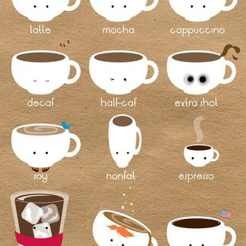Know Your Coffees 11x17 Poster Print by blimpcat on Etsy