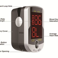 Santamedical Finger Pulse Oximeter SM-110 with Carry Case