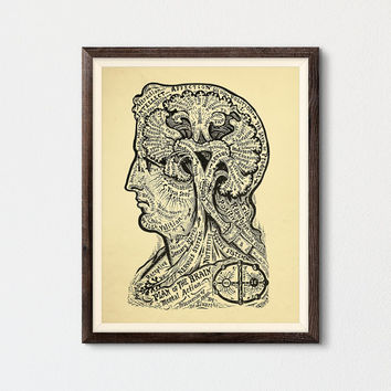 Psychology Art Printable, Medical Wall Art, Antique Book Illustration, Human Mind Chart Wall Decor, Sivartha 1912, Steampunk Art Printable