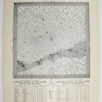 Star Map Celestial Print 1894 Constellations Print Zodiac North Pole South Pole Unique Gift Idea for the Home Wall Art Astronomy Space Art 1