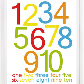 Number Poster, 123 Print