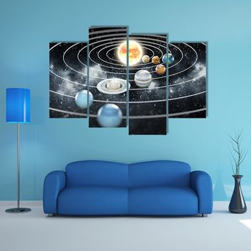 Beautiful Solar System With Eight Planets Multi Panel Canvas Wall Art