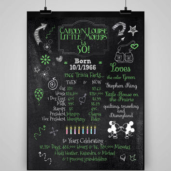 50th Birthday Gift for Women, Custom Chalkboard Poster for 50th Birthday, Custom Personalized Printed Poster, Custom Party Decorations