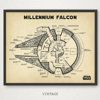 Millennium Falcon Blueprint, Star Wars Printable, Patent Print, Star wars Movie Poster, Star wars Fan Gift, Spacecraft vehicle Diagram
