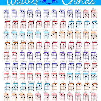 Ukulele ukulele chords poster : Shop Art Education Posters on Wanelo