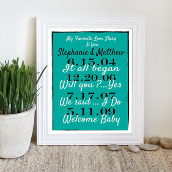 Personalized Dates Print Anniversary Gift Wife Gift Custom Name Wedding Date Birth of Baby Announce Pregnancy Baby Shower Gift Printable