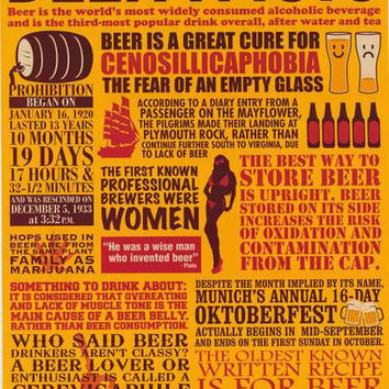 Beer Facts Poster 24x36