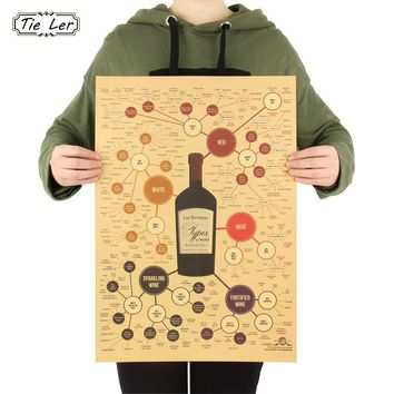 Wine Collection Process Poster Bars Kitchen Drawings Poster Adornment Retro Wall Sticker 51.5X36cm