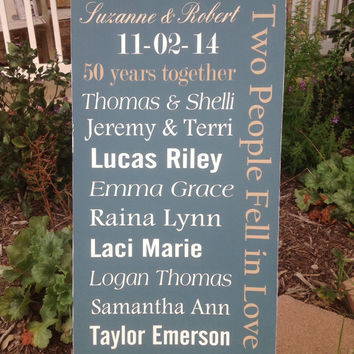 Personalized 50th Anniversary Gift, 5th,10th,20th,25th,40th Anniversary Gift, Parent Gift, Grandparent Gift, Castle Inn Designs