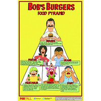 Bobs Burgers Food Pyramid poster 24inx36in Poster