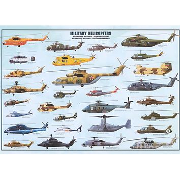 Military Helicopters Aircraft Poster 27x38