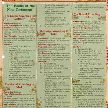 New Testament, Quick Reference Guide