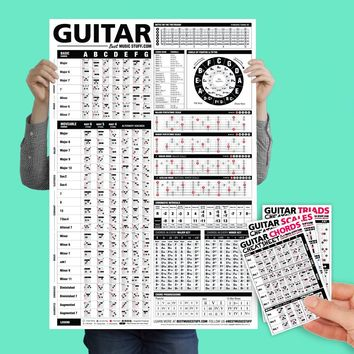 """The Ultimate Guitar Reference Poster 24""""x36"""" + GUITAR CHEATSHEETS BUNDLE"""