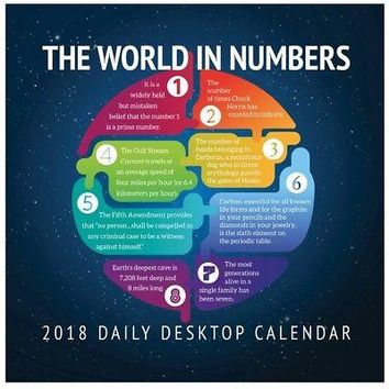 World in Numbers Desk Calendar, Mindbenders & Trivia by TF Publishing