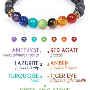 NEW Chakra Healing Bracelet with Real Stones for Women and Men