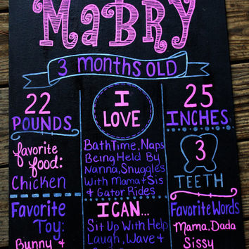 Monthly Chalkboards. 12 monthly chalkboards, monthly milestones chalkboard, monthly photo prop, customize monthly chalkboard, babys 1st year