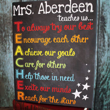 Teacher Personalized Classroom Canvas - Teacher Name Meaning Saying End of Year Christmas Present Gift TCS004