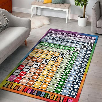Rainbow Multiplication Chart Area Rug